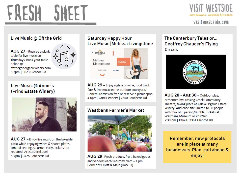 Fresh Sheet – What's Happening In West Kelowna